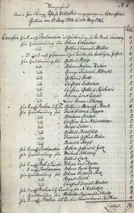 SchlossbibliotheKönigsberg_Einnahmen