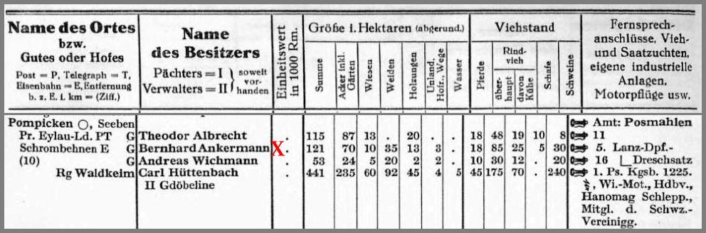Pompicken_1932